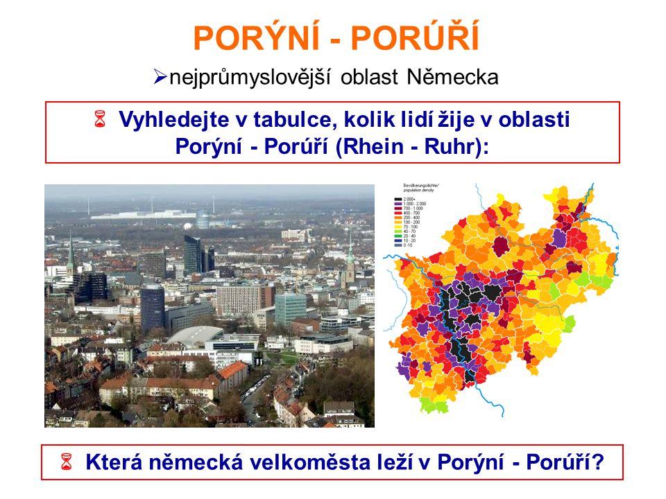 PORÝNÍ - PORÚŘÍ  Vyhledejte v tabulce, kolik lidí žije v oblasti Porýní - Porúří (Rhein - Ruhr):  nejprůmyslovější oblast Německa  Která německá velkoměsta leží v Porýní - Porúří?