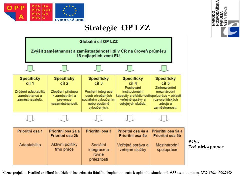 Název projektu: Kvalitní vzdělání je efektivní investice do lidského kapitálu – cesta k uplatnění absolventů VŠE na trhu práce; CZ.2.17/3.1.00/32102 Strategie OP LZZ PO6: Technická pomoc