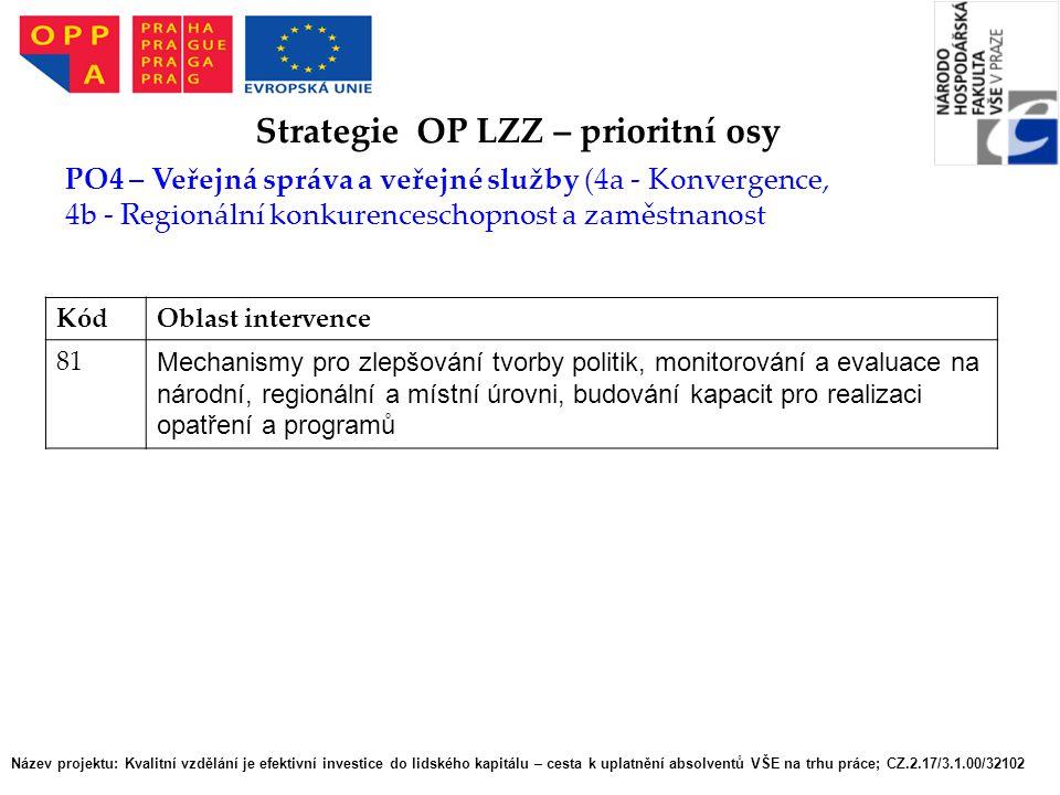 Název projektu: Kvalitní vzdělání je efektivní investice do lidského kapitálu – cesta k uplatnění absolventů VŠE na trhu práce; CZ.2.17/3.1.00/32102 Strategie OP LZZ – prioritní osy PO4 – Veřejná správa a veřejné služby (4a - Konvergence, 4b - Regionální konkurenceschopnost a zaměstnanost KódOblast intervence 81 Mechanismy pro zlepšování tvorby politik, monitorování a evaluace na národní, regionální a místní úrovni, budování kapacit pro realizaci opatření a programů