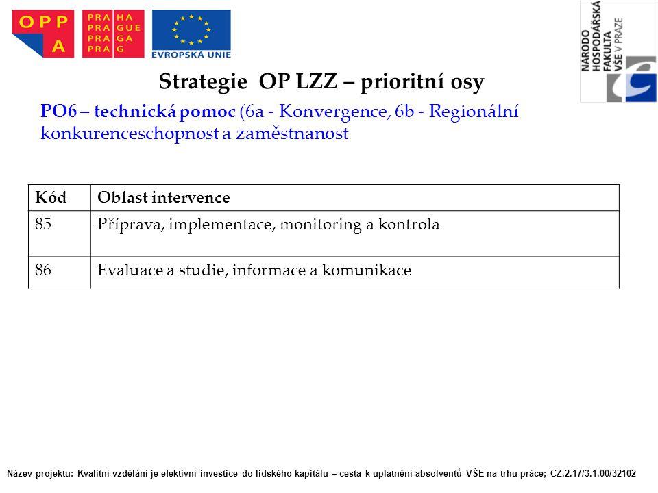 Název projektu: Kvalitní vzdělání je efektivní investice do lidského kapitálu – cesta k uplatnění absolventů VŠE na trhu práce; CZ.2.17/3.1.00/32102 Strategie OP LZZ – prioritní osy PO6 – technická pomoc (6a - Konvergence, 6b - Regionální konkurenceschopnost a zaměstnanost KódOblast intervence 85Příprava, implementace, monitoring a kontrola 86Evaluace a studie, informace a komunikace