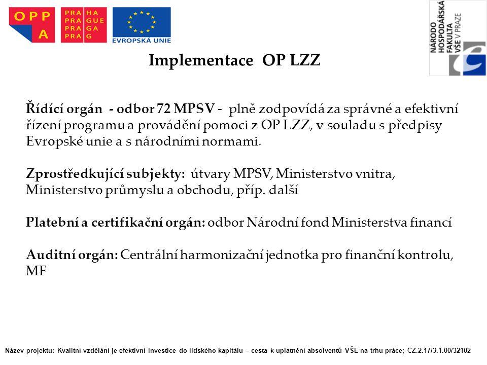 Název projektu: Kvalitní vzdělání je efektivní investice do lidského kapitálu – cesta k uplatnění absolventů VŠE na trhu práce; CZ.2.17/3.1.00/32102 Implementace OP LZZ Řídící orgán - odbor 72 MPSV - plně zodpovídá za správné a efektivní řízení programu a provádění pomoci z OP LZZ, v souladu s předpisy Evropské unie a s národními normami.