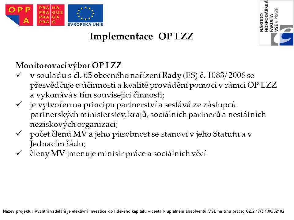 Název projektu: Kvalitní vzdělání je efektivní investice do lidského kapitálu – cesta k uplatnění absolventů VŠE na trhu práce; CZ.2.17/3.1.00/32102 Implementace OP LZZ Monitorovací výbor OP LZZ v souladu s čl.