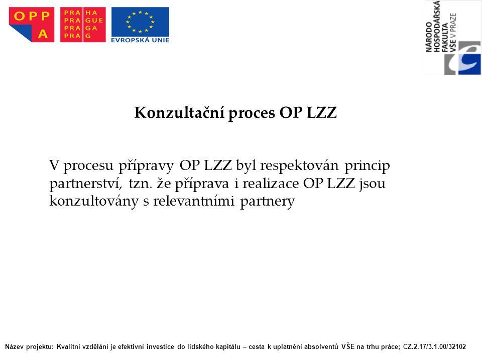 Název projektu: Kvalitní vzdělání je efektivní investice do lidského kapitálu – cesta k uplatnění absolventů VŠE na trhu práce; CZ.2.17/3.1.00/32102 Konzultační proces OP LZZ V procesu přípravy OP LZZ byl respektován princip partnerství, tzn.