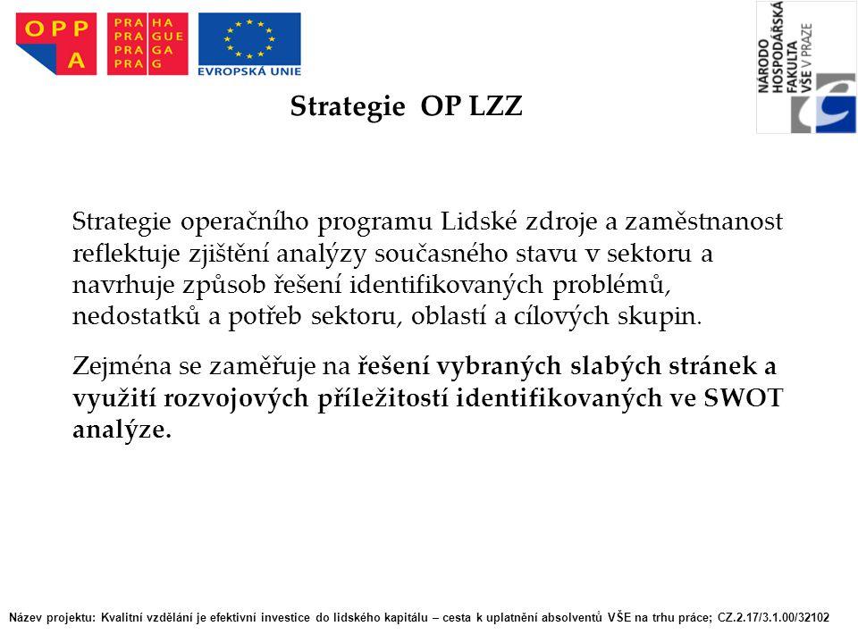 """Název projektu: Kvalitní vzdělání je efektivní investice do lidského kapitálu – cesta k uplatnění absolventů VŠE na trhu práce; CZ.2.17/3.1.00/32102 Strategie OP LZZ Globálním cílem operačního programu Lidské zdroje a zaměstnanost na období 2007-2013 je """"Zvýšit zaměstnanost a zaměstnatelnost lidí v ČR na úroveň průměru 15 nejlepších zemí EU Specifické cíle: 1."""