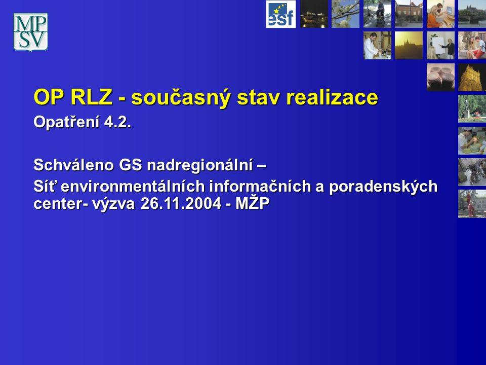 OP RLZ - současný stav realizace Opatření 4.2.