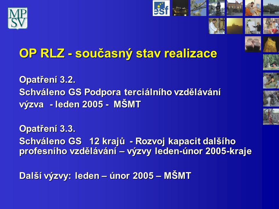 OP RLZ - současný stav realizace 4.