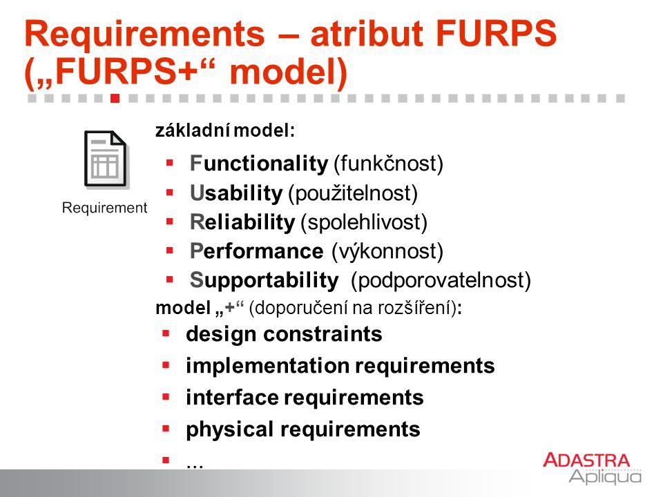 """Requirements – atribut FURPS (""""FURPS+"""" model)  Functionality (funkčnost)  Usability (použitelnost)  Reliability (spolehlivost)  Performance (výkon"""