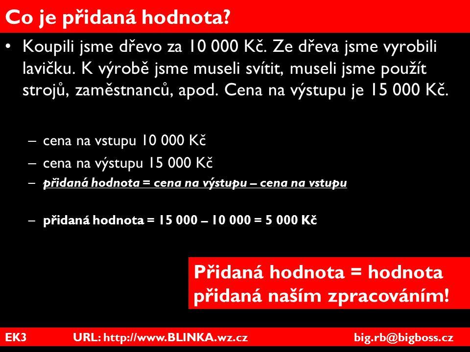 EK3 URL: http://www.BLINKA.wz.cz big.rb@bigboss.cz Co je přidaná hodnota? Koupili jsme dřevo za 10 000 Kč. Ze dřeva jsme vyrobili lavičku. K výrobě js