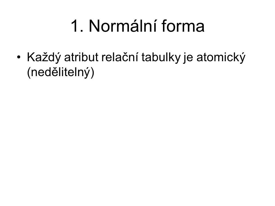 1. Normální forma Každý atribut relační tabulky je atomický (nedělitelný)