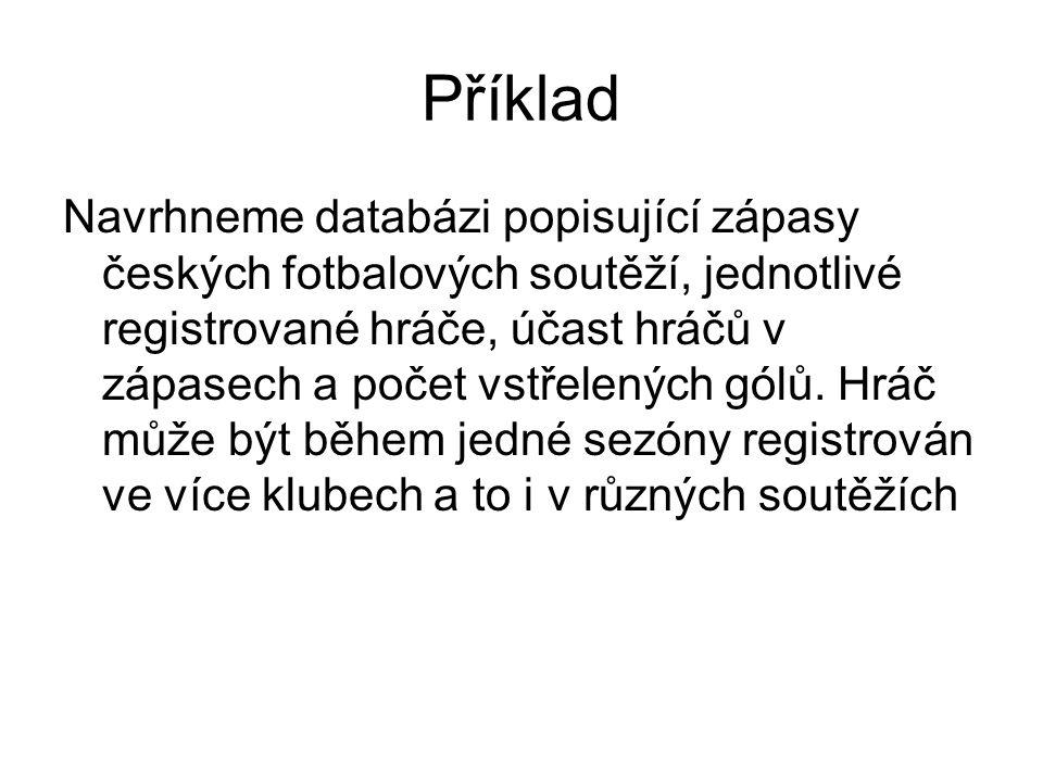 Příklad Navrhneme databázi popisující zápasy českých fotbalových soutěží, jednotlivé registrované hráče, účast hráčů v zápasech a počet vstřelených gólů.