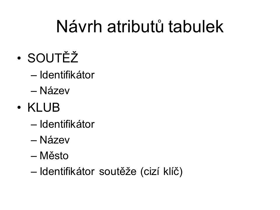 Návrh atributů tabulek SOUTĚŽ –Identifikátor –Název KLUB –Identifikátor –Název –Město –Identifikátor soutěže (cizí klíč)