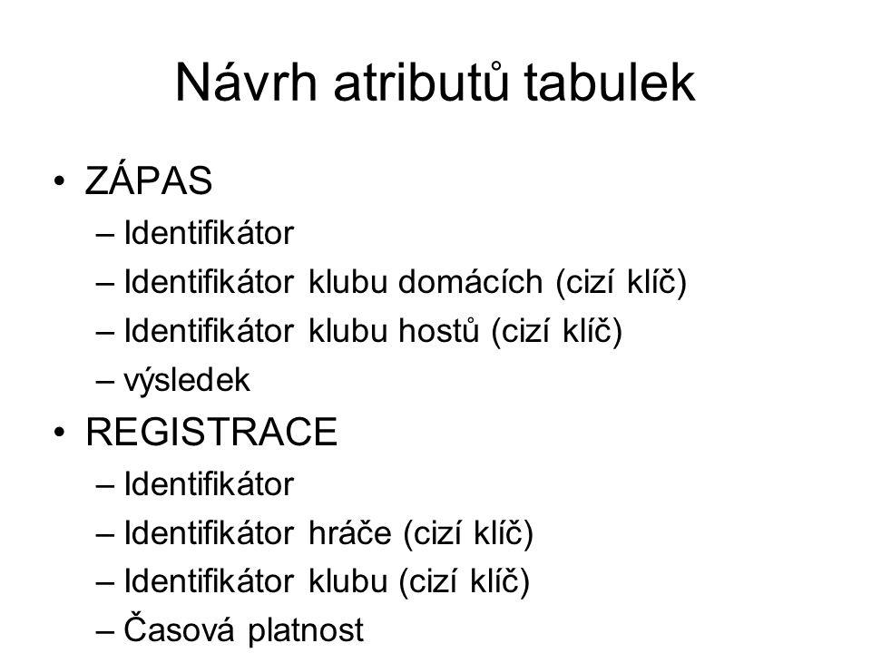 Návrh atributů tabulek ZÁPAS –Identifikátor –Identifikátor klubu domácích (cizí klíč) –Identifikátor klubu hostů (cizí klíč) –výsledek REGISTRACE –Identifikátor –Identifikátor hráče (cizí klíč) –Identifikátor klubu (cizí klíč) –Časová platnost