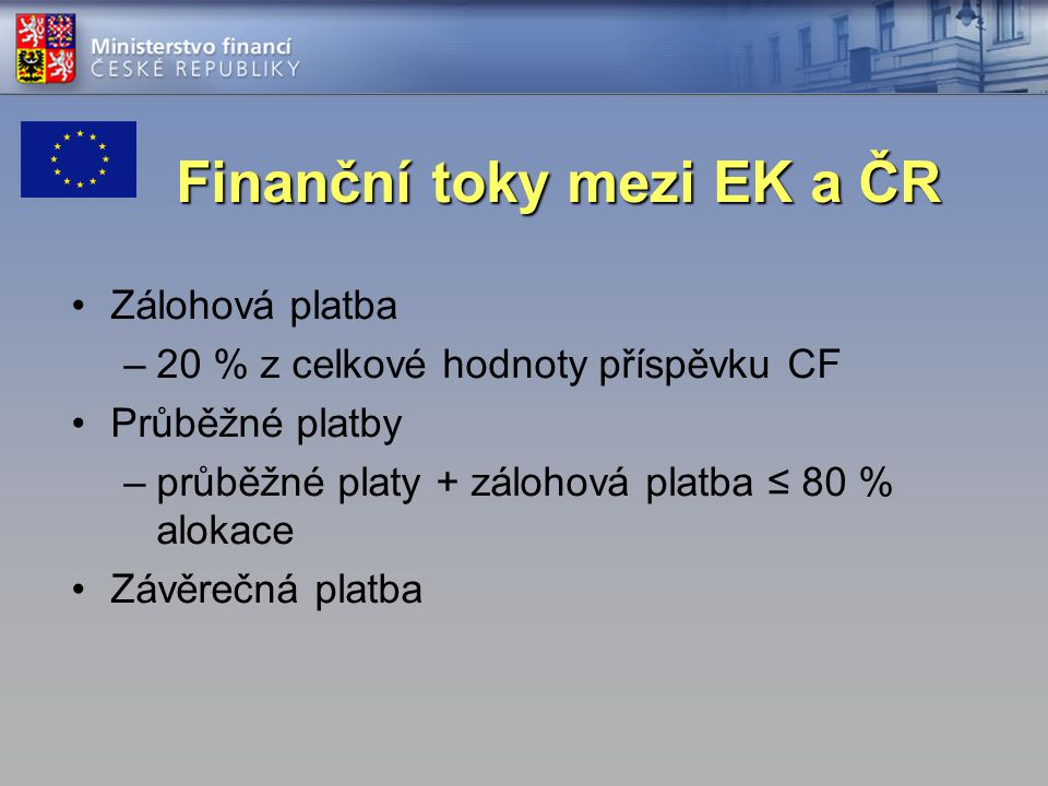 Finanční toky mezi EK a ČR Zálohová platba –20 % z celkové hodnoty příspěvku CF Průběžné platby –průběžné platy + zálohová platba ≤ 80 % alokace Závěr