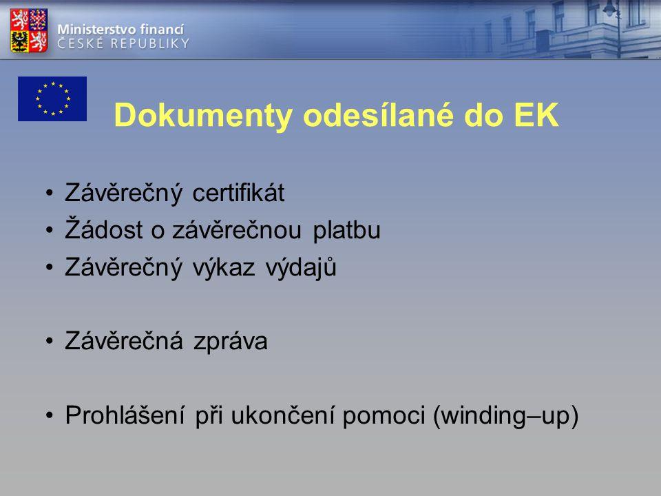 Dokumenty odesílané do EK Závěrečný certifikát Žádost o závěrečnou platbu Závěrečný výkaz výdajů Závěrečná zpráva Prohlášení při ukončení pomoci (winding–up)
