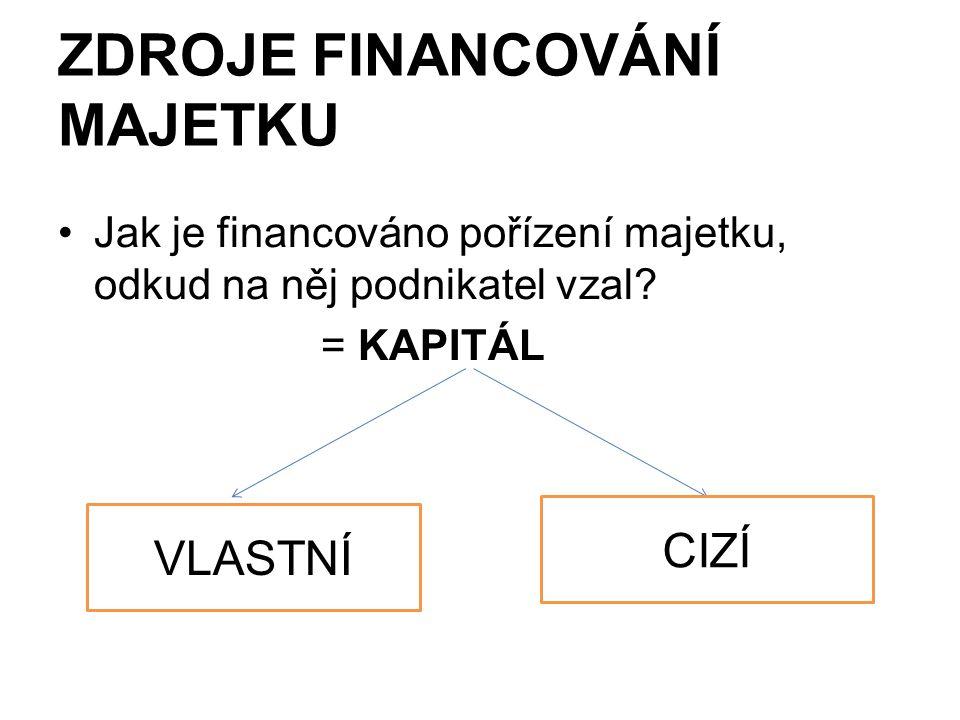 ZDROJE FINANCOVÁNÍ MAJETKU Jak je financováno pořízení majetku, odkud na něj podnikatel vzal? = KAPITÁL VLASTNÍ CIZÍ
