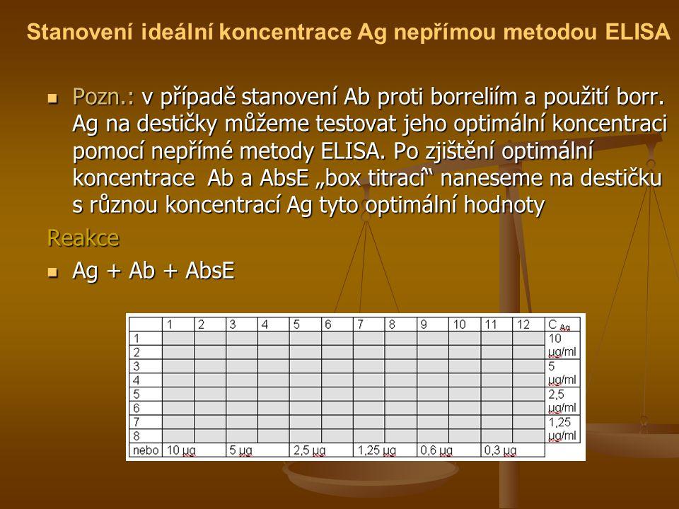 Pozn.: v případě stanovení Ab proti borreliím a použití borr. Ag na destičky můžeme testovat jeho optimální koncentraci pomocí nepřímé metody ELISA. P