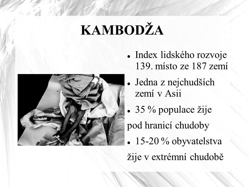 KAMBODŽA Index lidského rozvoje 139.