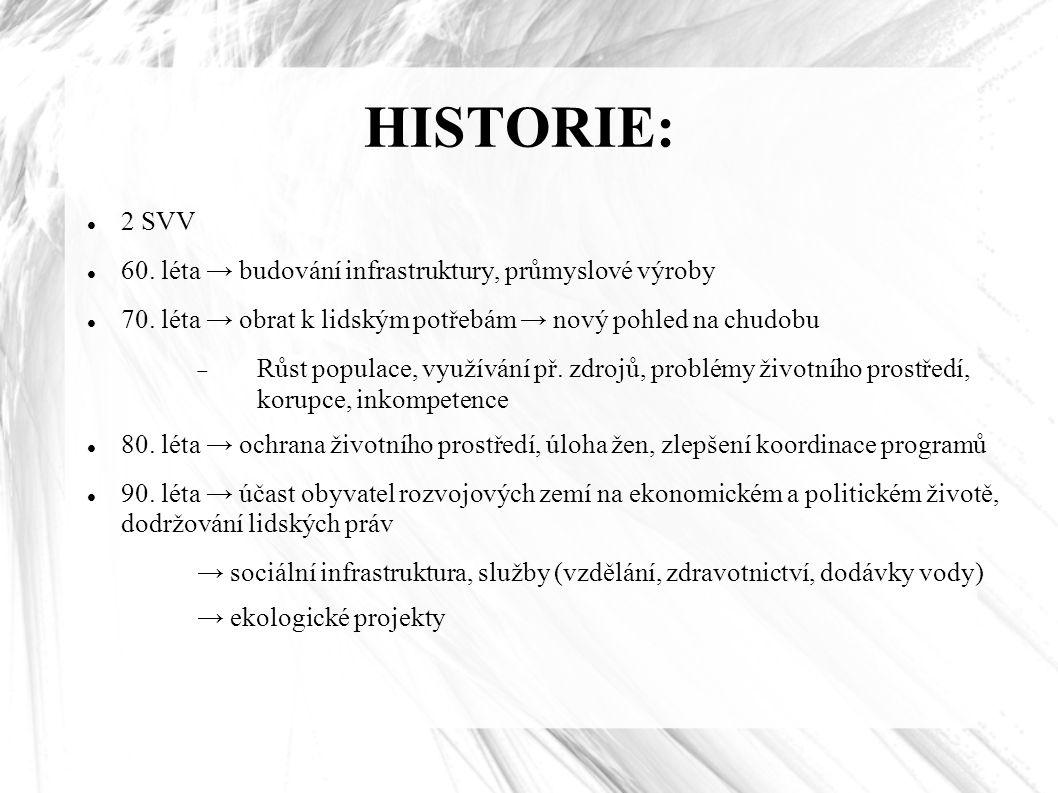 HISTORIE: 2 SVV 60.léta → budování infrastruktury, průmyslové výroby 70.