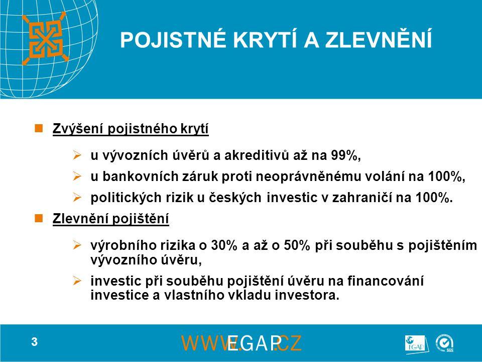 3 POJISTNÉ KRYTÍ A ZLEVNĚNÍ Zvýšení pojistného krytí  u vývozních úvěrů a akreditivů až na 99%,  u bankovních záruk proti neoprávněnému volání na 100%,  politických rizik u českých investic v zahraničí na 100%.