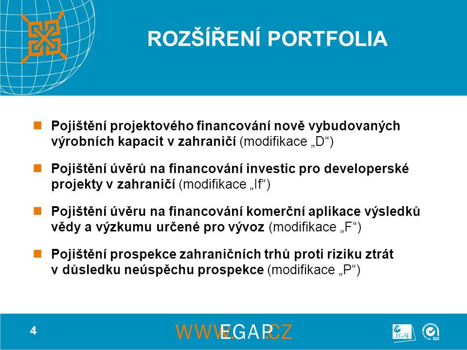 """4 ROZŠÍŘENÍ PORTFOLIA Pojištění projektového financování nově vybudovaných výrobních kapacit v zahraničí (modifikace """"D ) Pojištění úvěrů na financování investic pro developerské projekty v zahraničí (modifikace """"If ) Pojištění úvěru na financování komerční aplikace výsledků vědy a výzkumu určené pro vývoz (modifikace """"F ) Pojištění prospekce zahraničních trhů proti riziku ztrát v důsledku neúspěchu prospekce (modifikace """"P )"""