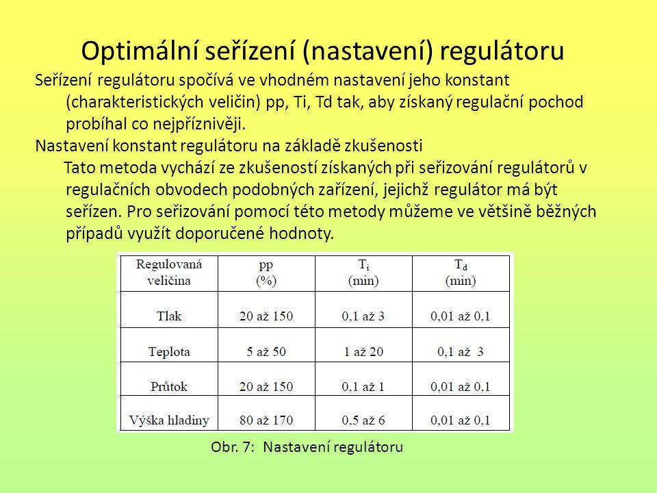 Optimální seřízení (nastavení) regulátoru Seřízení regulátoru spočívá ve vhodném nastavení jeho konstant (charakteristických veličin) pp, Ti, Td tak,