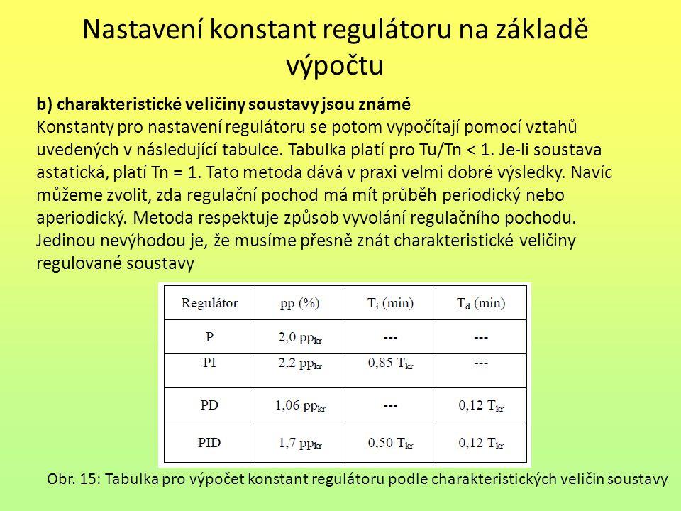 Nastavení konstant regulátoru na základě výpočtu b) charakteristické veličiny soustavy jsou známé Konstanty pro nastavení regulátoru se potom vypočíta
