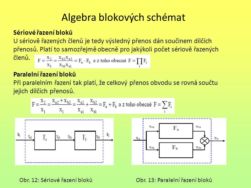 Algebra blokových schémat Sériové řazení bloků U sériově řazených členů je tedy výsledný přenos dán součinem dílčích přenosů. Platí to samozřejmě obec