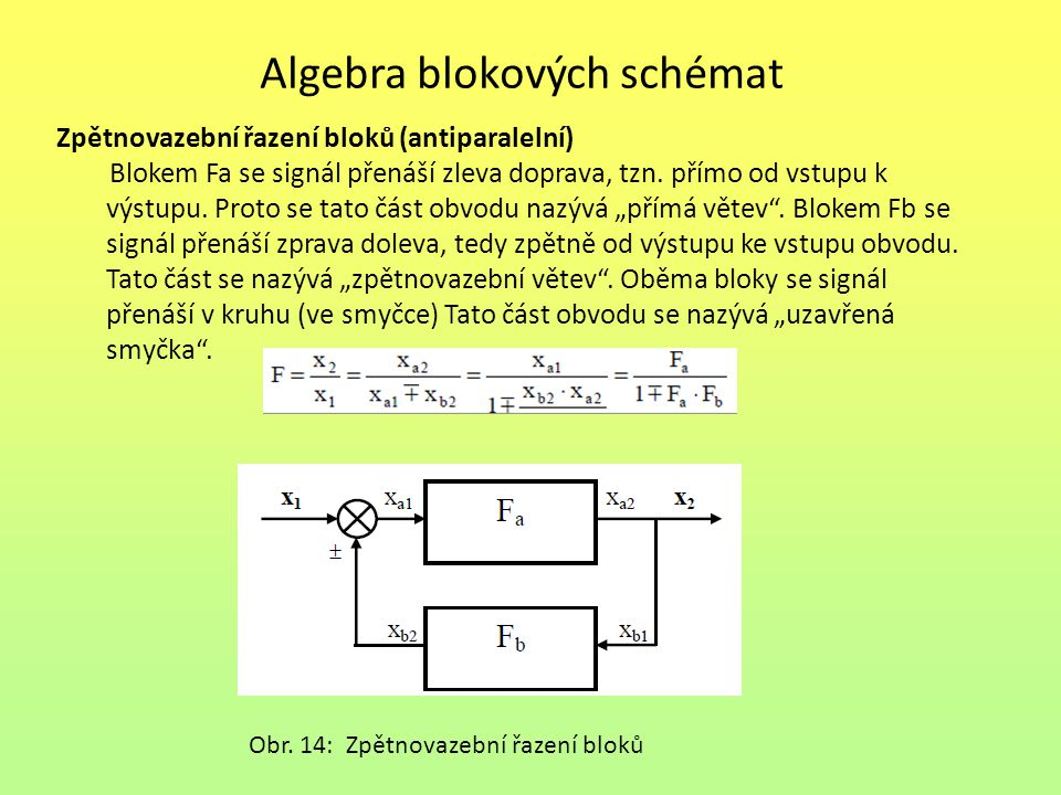 Algebra blokových schémat Zpětnovazební řazení bloků (antiparalelní) Blokem Fa se signál přenáší zleva doprava, tzn. přímo od vstupu k výstupu. Proto