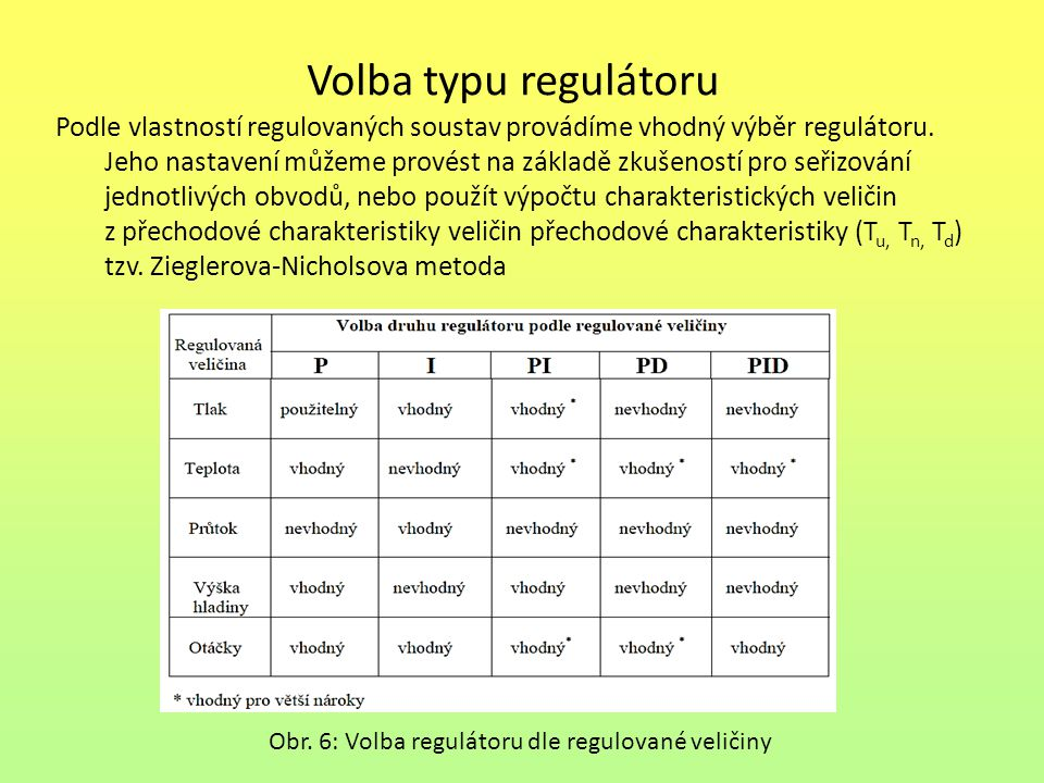 Volba typu regulátoru Podle vlastností regulovaných soustav provádíme vhodný výběr regulátoru. Jeho nastavení můžeme provést na základě zkušeností pro