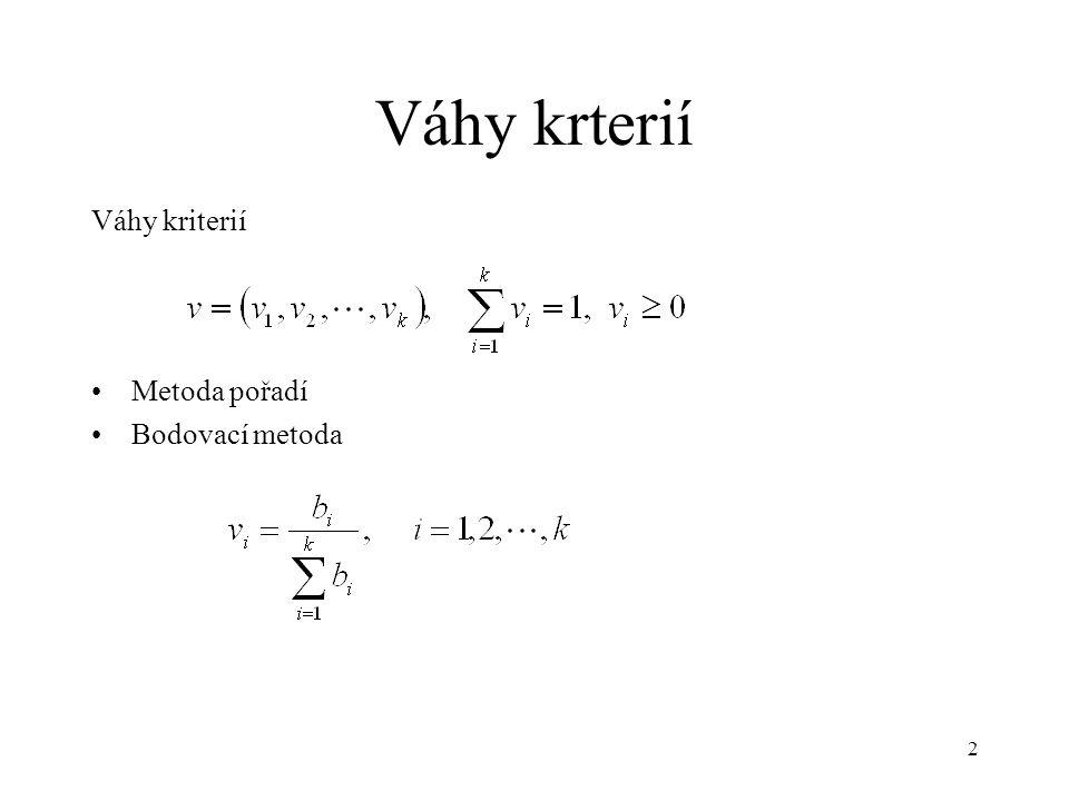 Váhy krterií Váhy kriterií Metoda pořadí Bodovací metoda 2