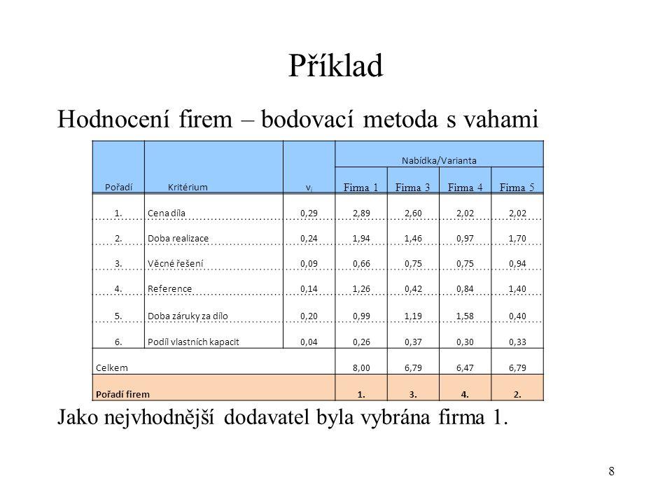 8 Příklad Hodnocení firem – bodovací metoda s vahami Jako nejvhodnější dodavatel byla vybrána firma 1. PořadíKritériumvivi Nabídka/Varianta Firma 1Fir