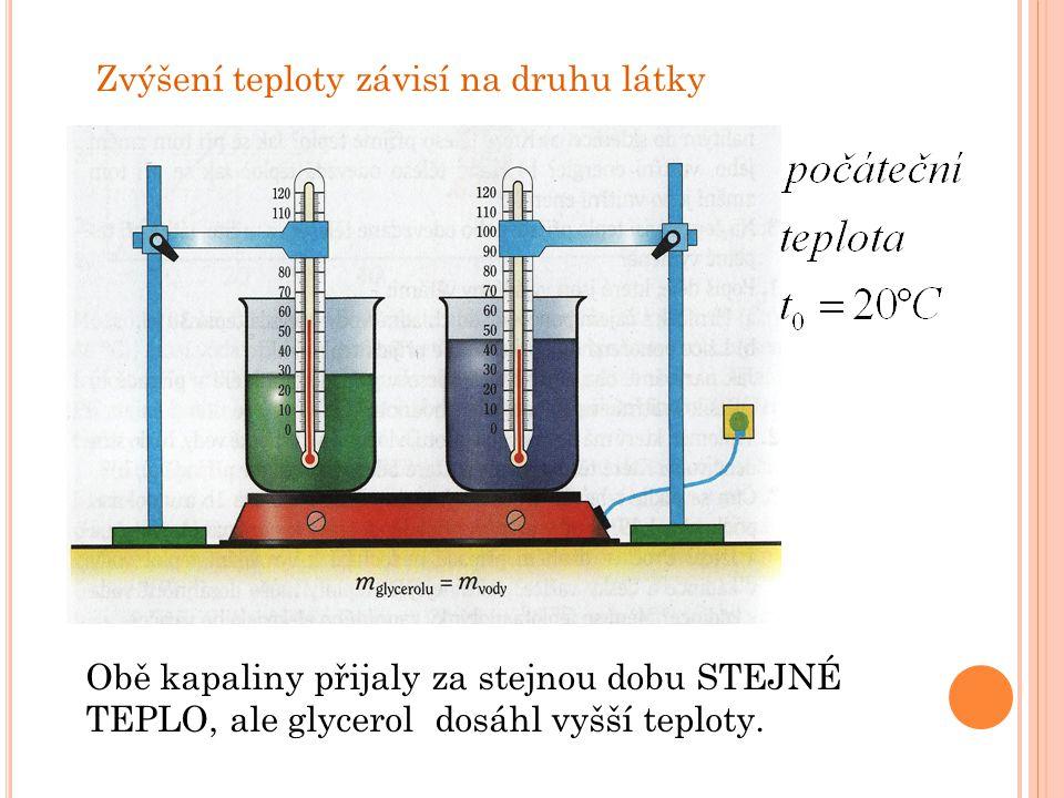 Zvýšení teploty závisí na druhu látky Obě kapaliny přijaly za stejnou dobu STEJNÉ TEPLO, ale glycerol dosáhl vyšší teploty.