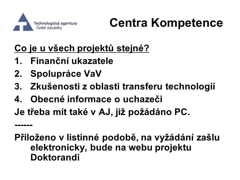 Centra Kompetence Co je u všech projektů stejné? 1.Finanční ukazatele 2.Spolupráce VaV 3.Zkušenosti z oblasti transferu technologií 4.Obecné informace
