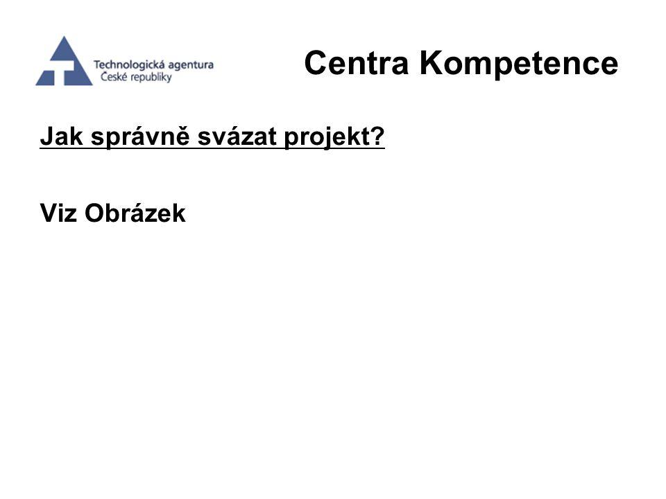 Centra Kompetence Jak správně svázat projekt? Viz Obrázek