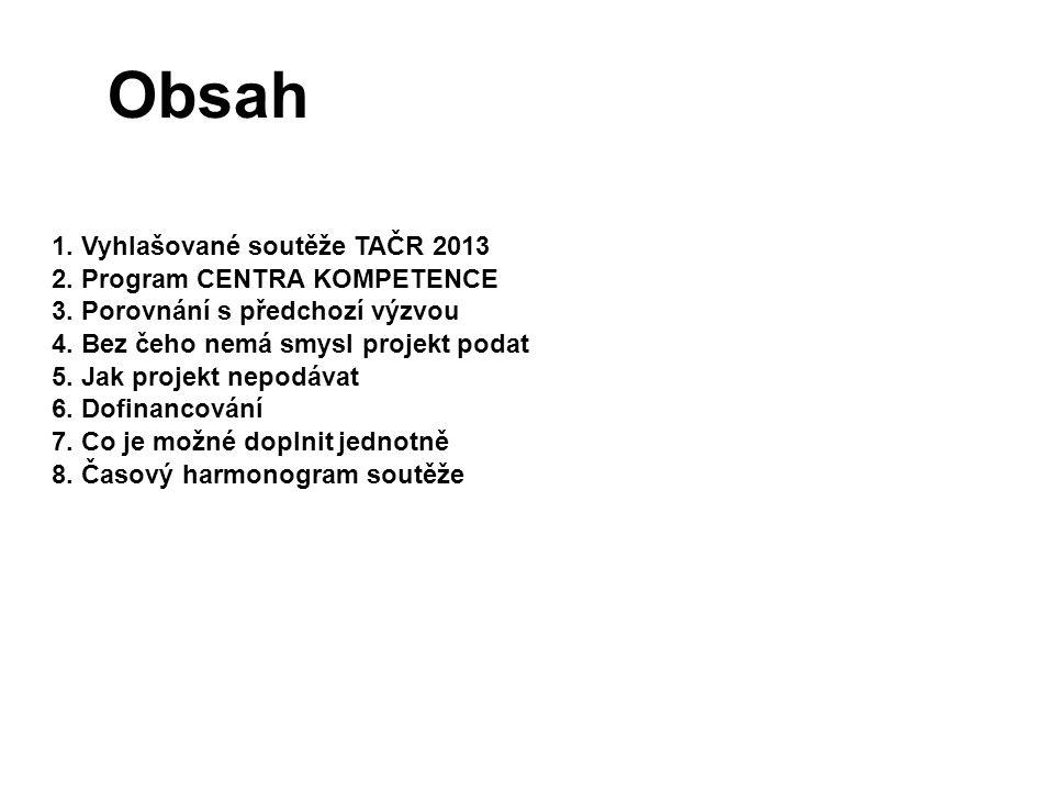 Obsah 1. Vyhlašované soutěže TAČR 2013 2. Program CENTRA KOMPETENCE 3. Porovnání s předchozí výzvou 4. Bez čeho nemá smysl projekt podat 5. Jak projek