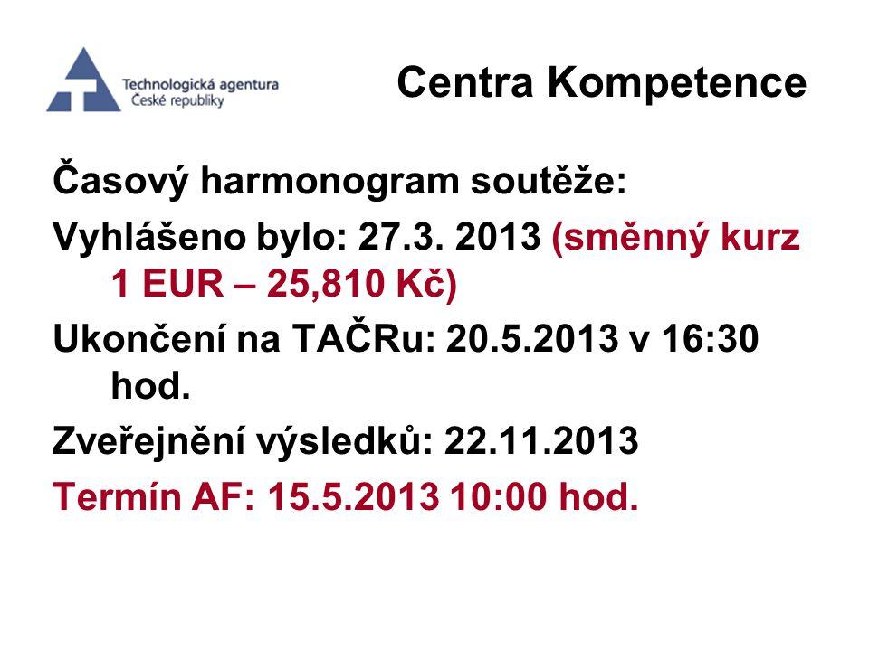 Centra Kompetence Časový harmonogram soutěže: Vyhlášeno bylo: 27.3. 2013 (směnný kurz 1 EUR – 25,810 Kč) Ukončení na TAČRu: 20.5.2013 v 16:30 hod. Zve