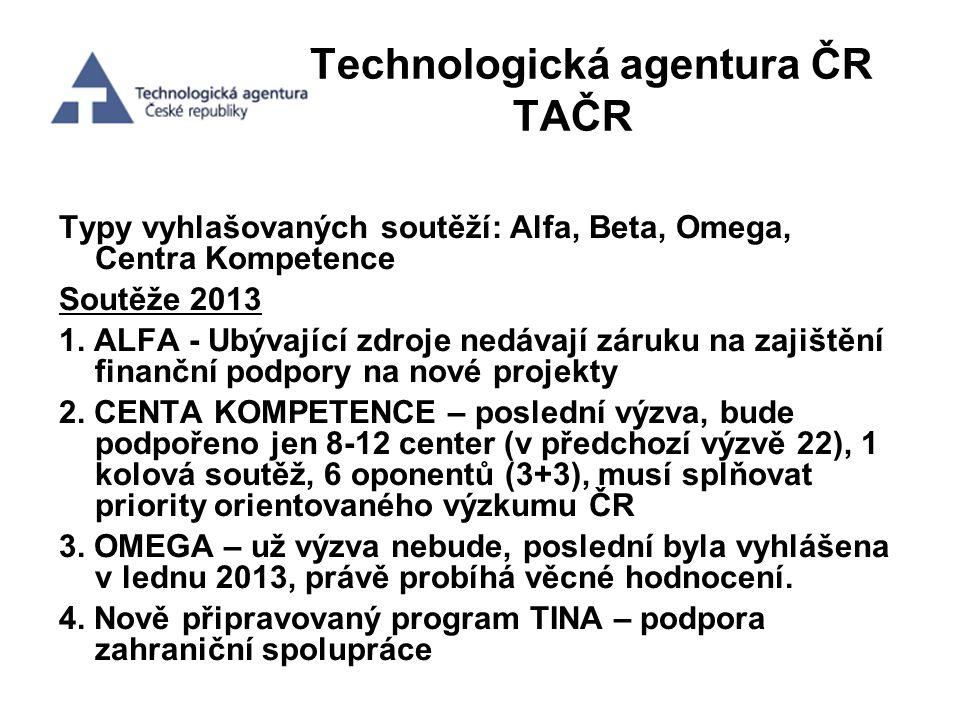 Technologická agentura ČR TAČR Typy vyhlašovaných soutěží: Alfa, Beta, Omega, Centra Kompetence Soutěže 2013 1. ALFA - Ubývající zdroje nedávají záruk