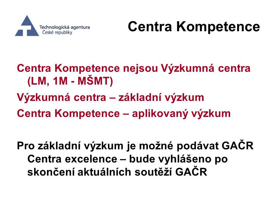 Centra Kompetence Centra Kompetence nejsou Výzkumná centra (LM, 1M - MŠMT) Výzkumná centra – základní výzkum Centra Kompetence – aplikovaný výzkum Pro