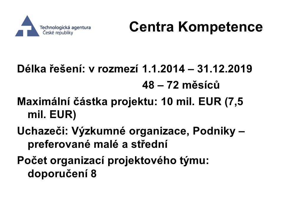 Centra Kompetence Délka řešení: v rozmezí 1.1.2014 – 31.12.2019 48 – 72 měsíců Maximální částka projektu: 10 mil. EUR (7,5 mil. EUR) Uchazeči: Výzkumn