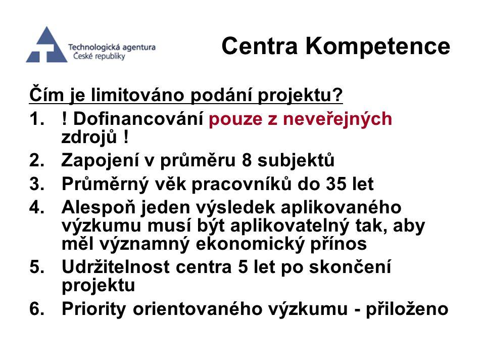 Centra Kompetence Čím je limitováno podání projektu? 1.! Dofinancování pouze z neveřejných zdrojů ! 2.Zapojení v průměru 8 subjektů 3.Průměrný věk pra