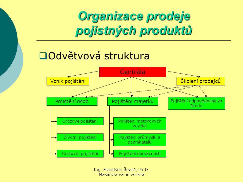 Ing. František Řezáč, Ph.D. Masarykova univerzita Organizace prodeje pojistných produktů  Odvětvová struktura Centrála Vznik pojištěníŠkolení prodejc