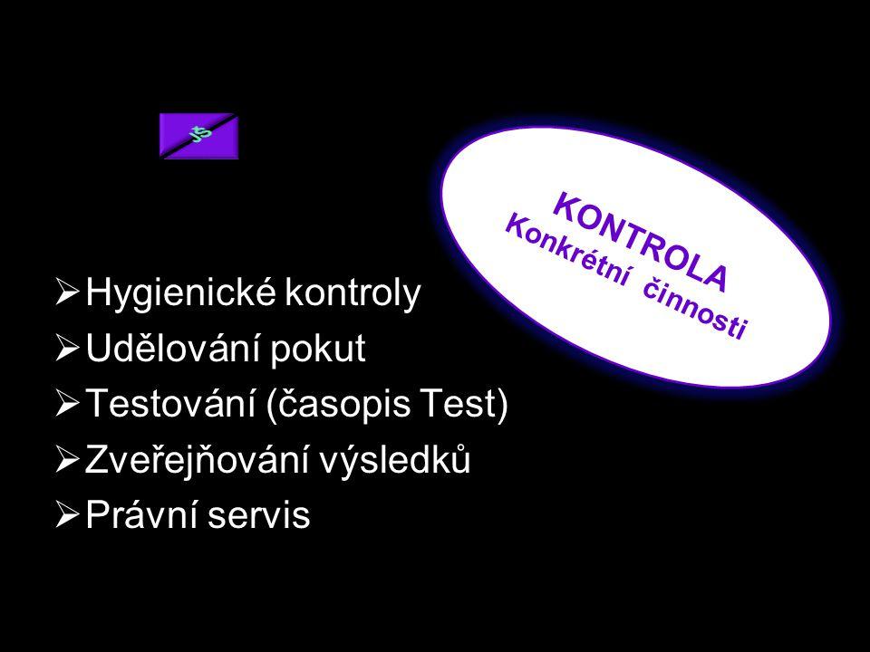  Hygienické kontroly  Udělování pokut  Testování (časopis Test)  Zveřejňování výsledků  Právní servis KONTROLA Konkrétní činnosti