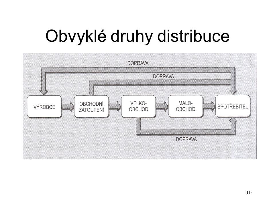 Obvyklé druhy distribuce 10