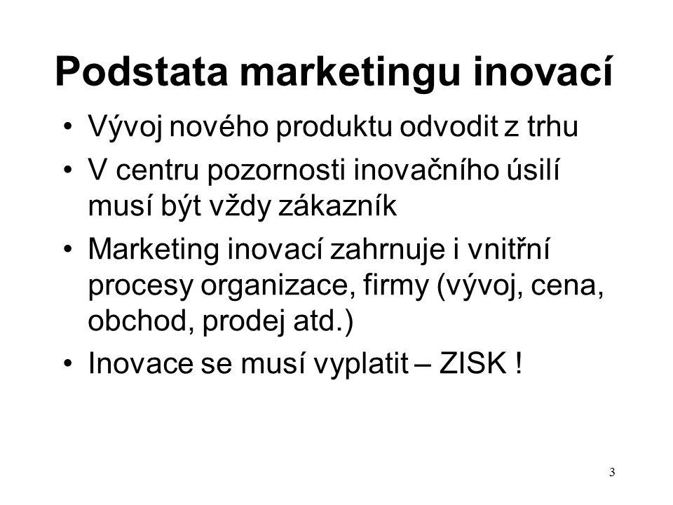 Podstata marketingu inovací Vývoj nového produktu odvodit z trhu V centru pozornosti inovačního úsilí musí být vždy zákazník Marketing inovací zahrnuje i vnitřní procesy organizace, firmy (vývoj, cena, obchod, prodej atd.) Inovace se musí vyplatit – ZISK .