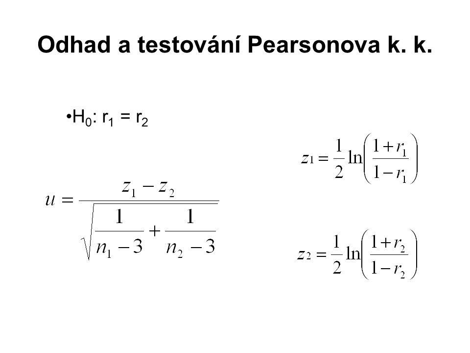 Odhad a testování Pearsonova k. k. H 0 : r 1 = r 2