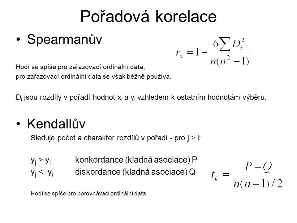 Pořadová korelace Spearmanův Hodí se spíše pro zařazovací ordinální data, pro zařazovací ordinální data se však běžně používá. D i jsou rozdíly v pořa