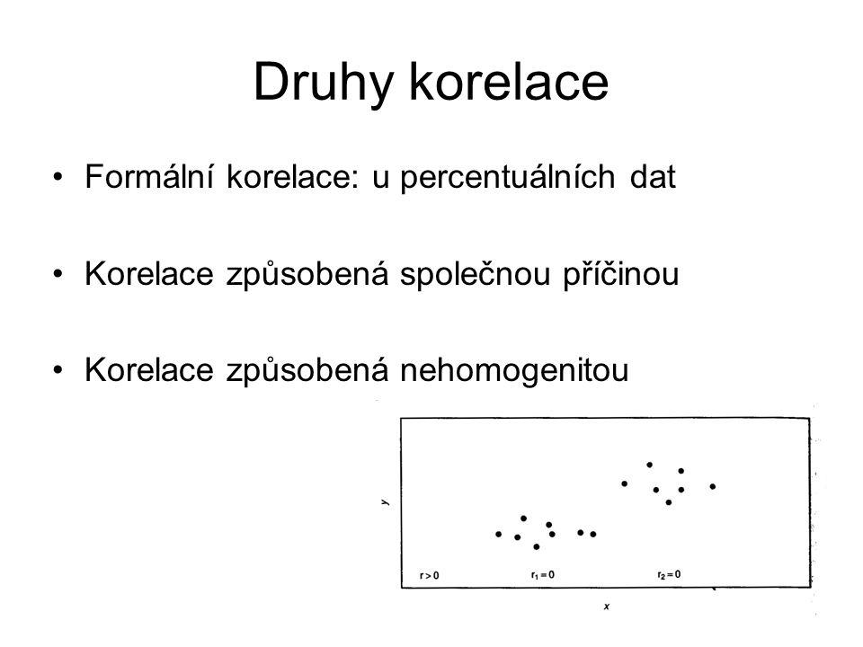 Druhy korelace Formální korelace: u percentuálních dat Korelace způsobená společnou příčinou Korelace způsobená nehomogenitou
