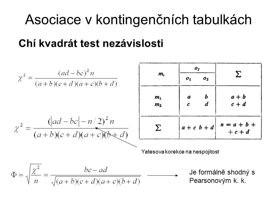 Asociace v kontingenčních tabulkách Je formálně shodný s Pearsonovým k. k. Yatesova korekce na nespojitost Chí kvadrát test nezávislosti