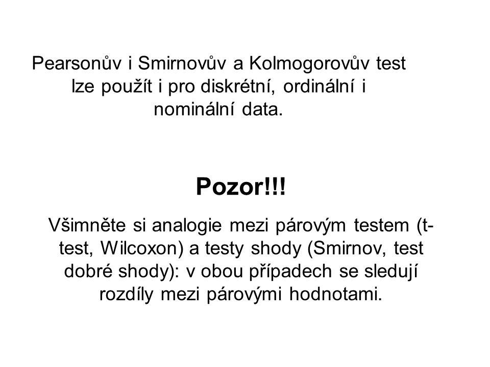 Pozor!!! Všimněte si analogie mezi párovým testem (t- test, Wilcoxon) a testy shody (Smirnov, test dobré shody): v obou případech se sledují rozdíly m