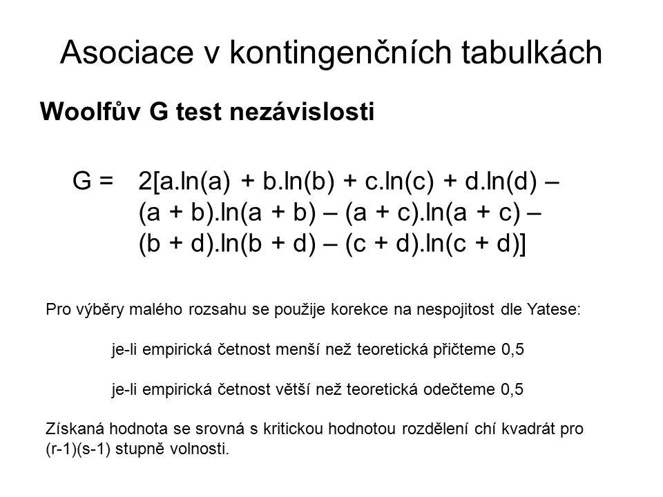 Woolfův G test nezávislosti Asociace v kontingenčních tabulkách G = 2[a.ln(a) + b.ln(b) + c.ln(c) + d.ln(d) – (a + b).ln(a + b) – (a + c).ln(a + c) –